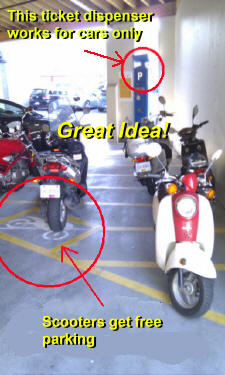 Some city parking garages offer free parking for motorcycles since it